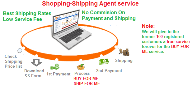 Shopping-Shipping Agent service