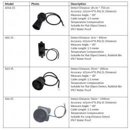 RAK2287 Helium Data-Only...