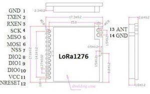 dwm-lora1276-868mhz-915mhz-sx1276-chip-4km6km-long-distance-wireless-transceiver-module-blog