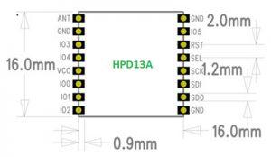 dwmzone-HPD13A-Sx1276--868MHz--915MHz-LoRa--BLOG
