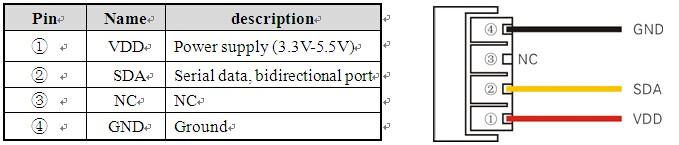 DHT22-AM2302-Digital-Temperature-And-Humidity-Sensor-pin assignment