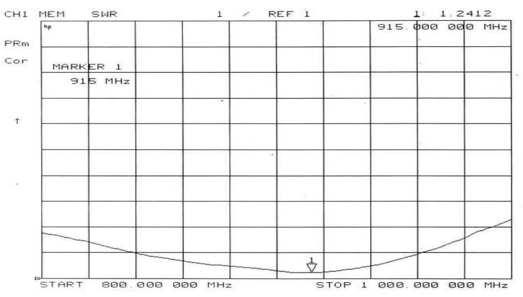 dwmzone-LoRa Antenna-433MHz 868MHz 915MHz  Waterproof SMA-Male-Whip -antenna