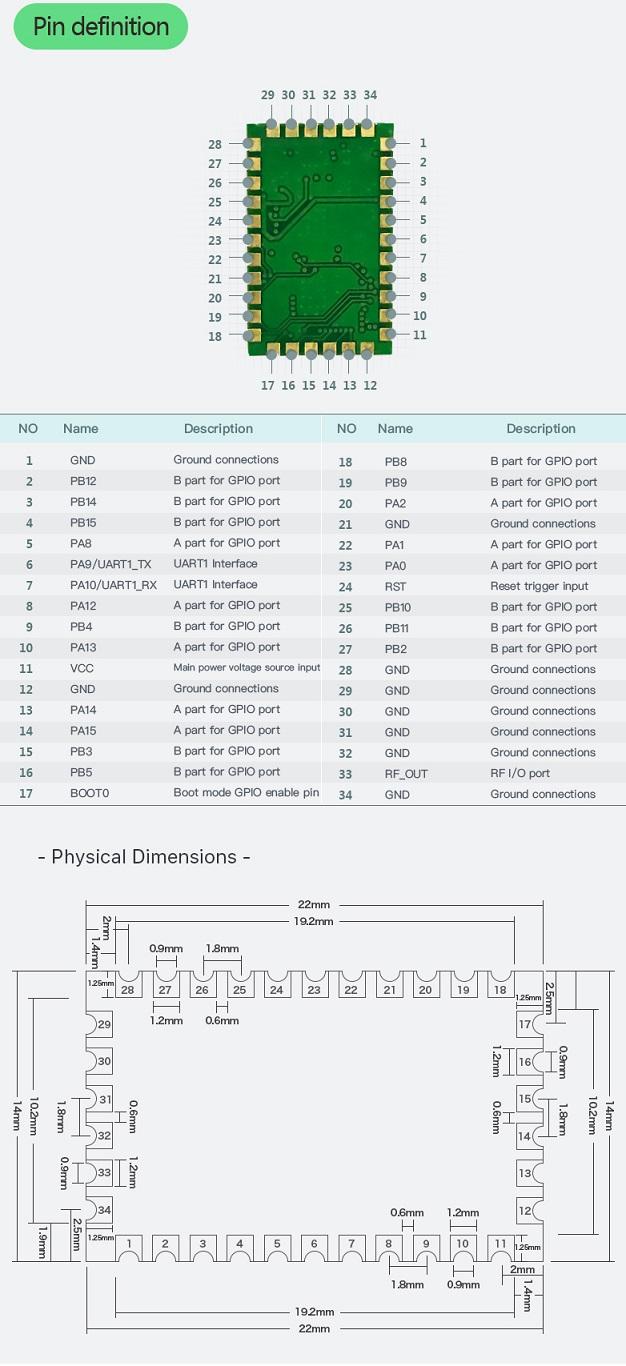 dwmzone-RAK811-868MHz -915MHz-LoRa -module -integrates -SX1276-and -stm32L-with -TELEC-CE-FCC -KCC-certification-pin definition