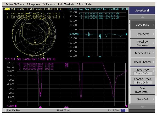 dwmzone-Spring-Antenna 433MHz-V.S.W.R -3.5-50W-power -output-great -performance -Antenna