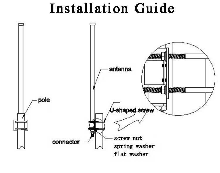 lora antenna install guide